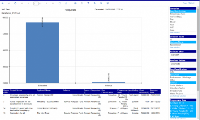 Example of filtering in Benefactor Reports